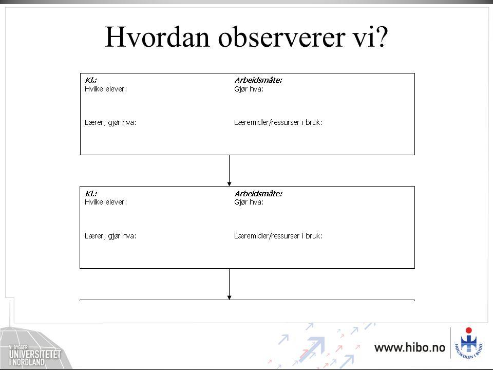 Hvordan observerer vi