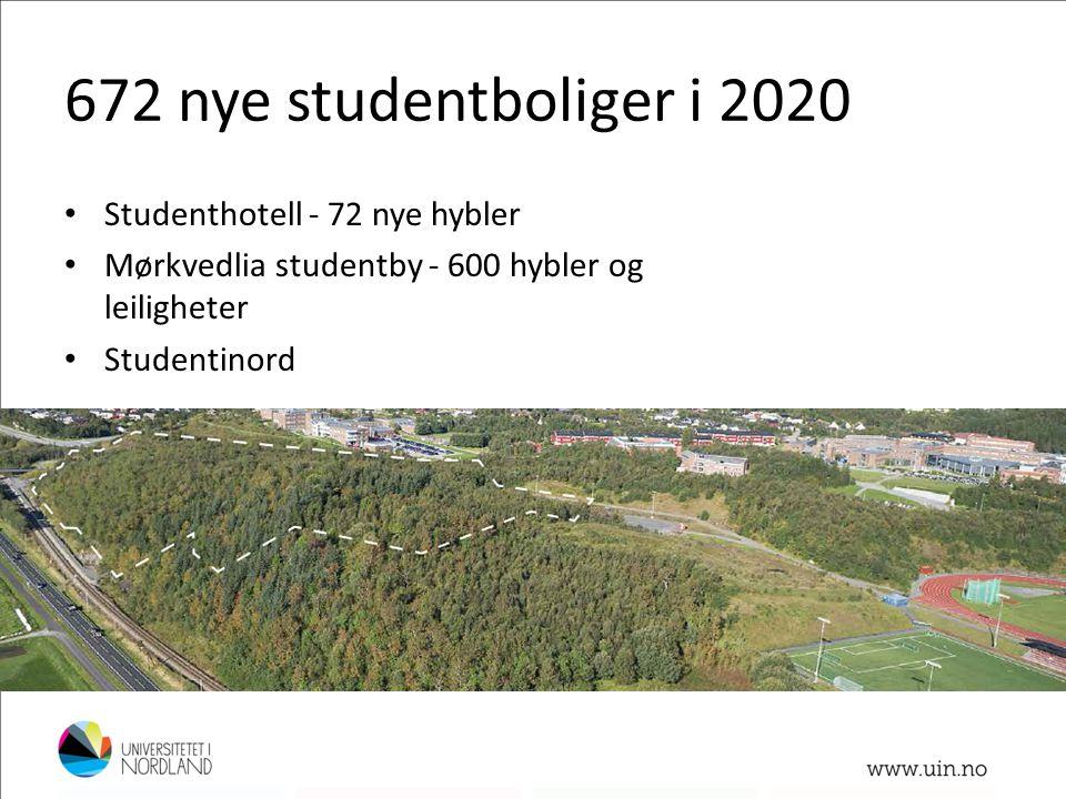 672 nye studentboliger i 2020 Studenthotell - 72 nye hybler