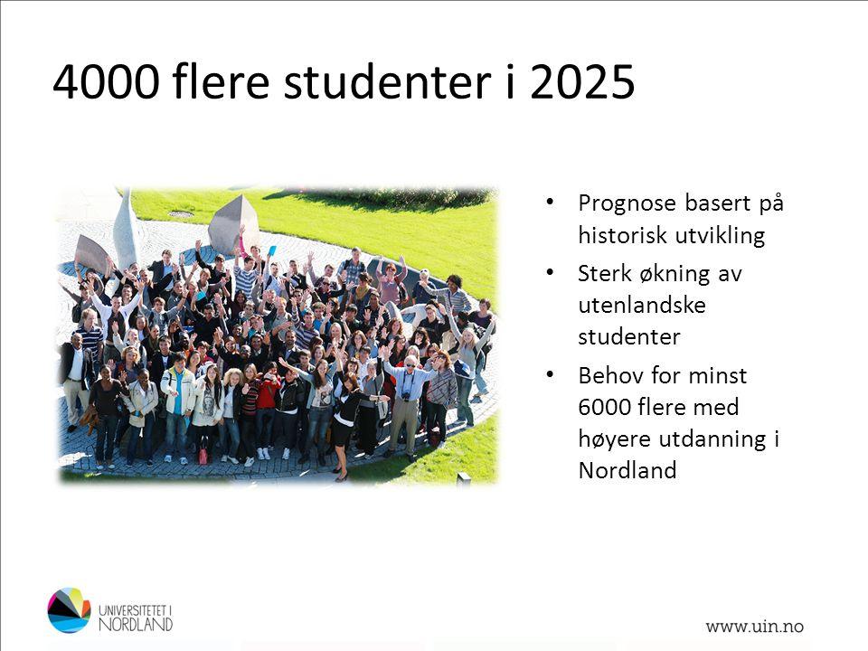 4000 flere studenter i 2025 Prognose basert på historisk utvikling