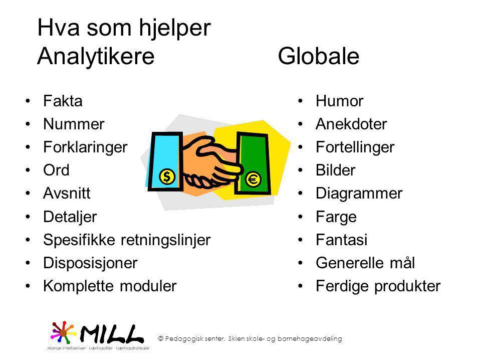 Hva som hjelper Analytikere Globale