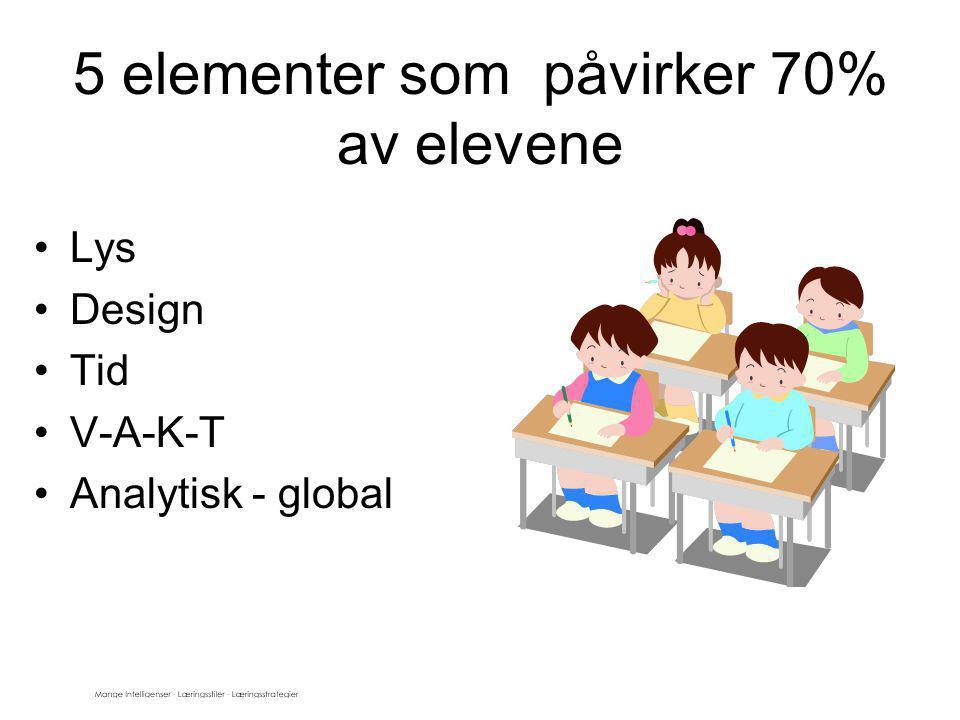 5 elementer som påvirker 70% av elevene