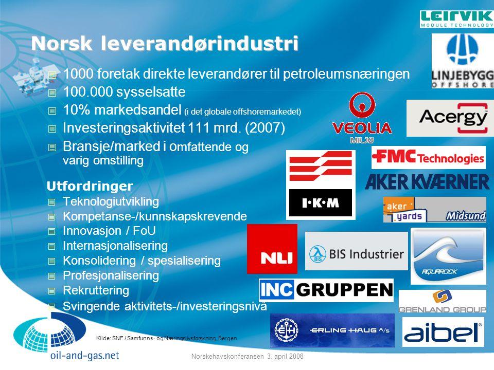 Norsk leverandørindustri