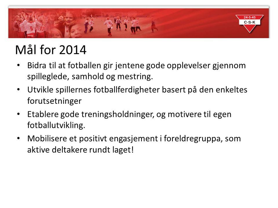 Mål for 2014 Bidra til at fotballen gir jentene gode opplevelser gjennom spilleglede, samhold og mestring.