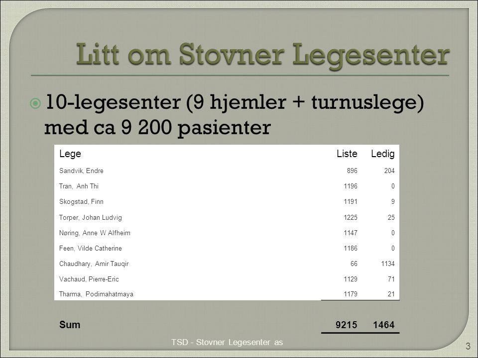 Litt om Stovner Legesenter