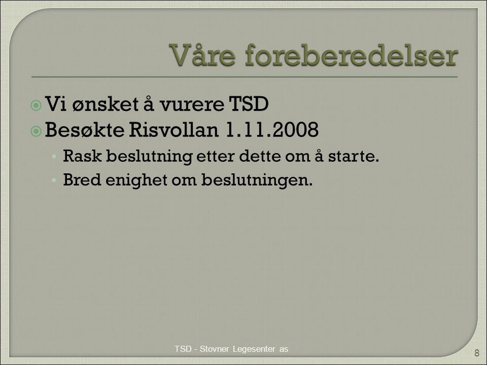 Våre foreberedelser Vi ønsket å vurere TSD Besøkte Risvollan 1.11.2008