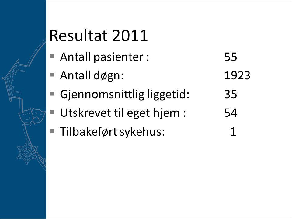 Resultat 2011 Antall pasienter : 55 Antall døgn: 1923