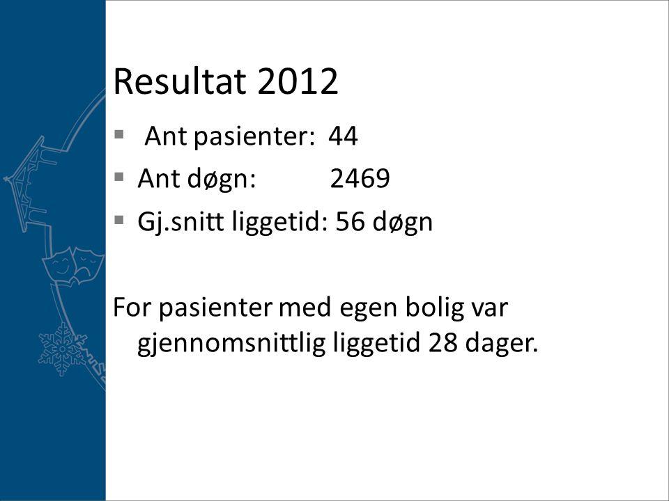 Resultat 2012 Ant pasienter: 44 Ant døgn: 2469