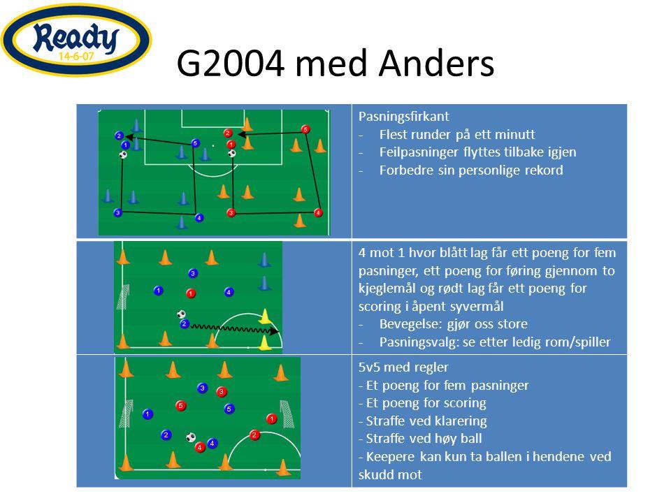 G2004 med Anders Pasningsfirkant Flest runder på ett minutt