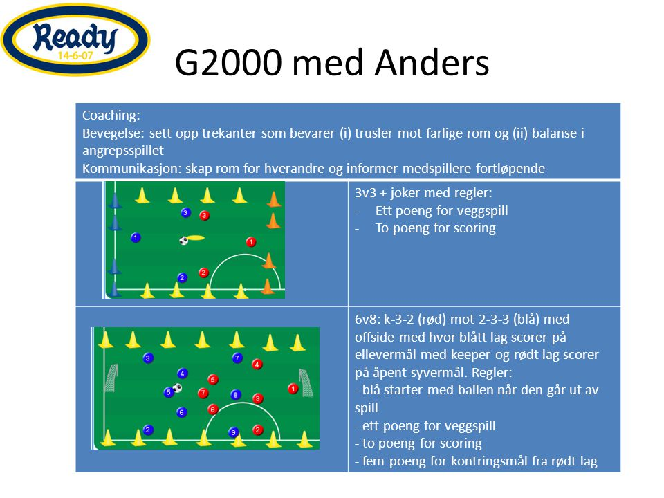 G2000 med Anders Coaching: Bevegelse: sett opp trekanter som bevarer (i) trusler mot farlige rom og (ii) balanse i angrepsspillet.
