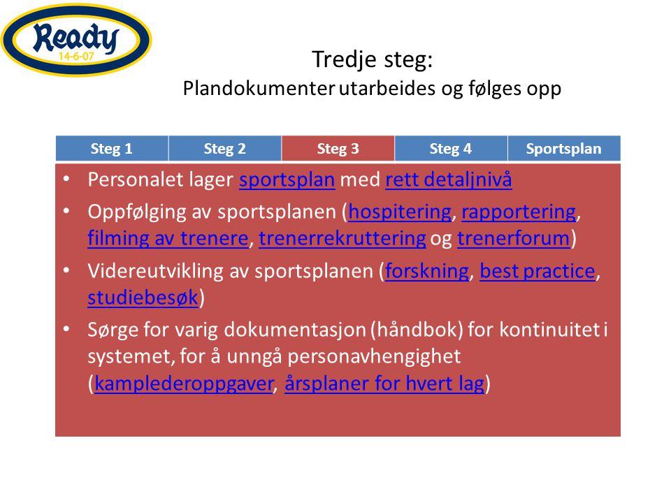 Tredje steg: Plandokumenter utarbeides og følges opp