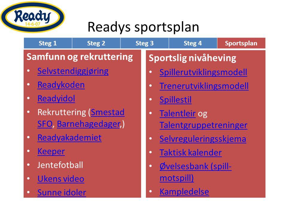 Readys sportsplan Samfunn og rekruttering Sportslig nivåheving