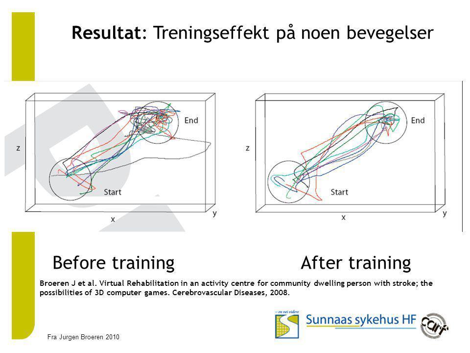Resultat: Treningseffekt på noen bevegelser