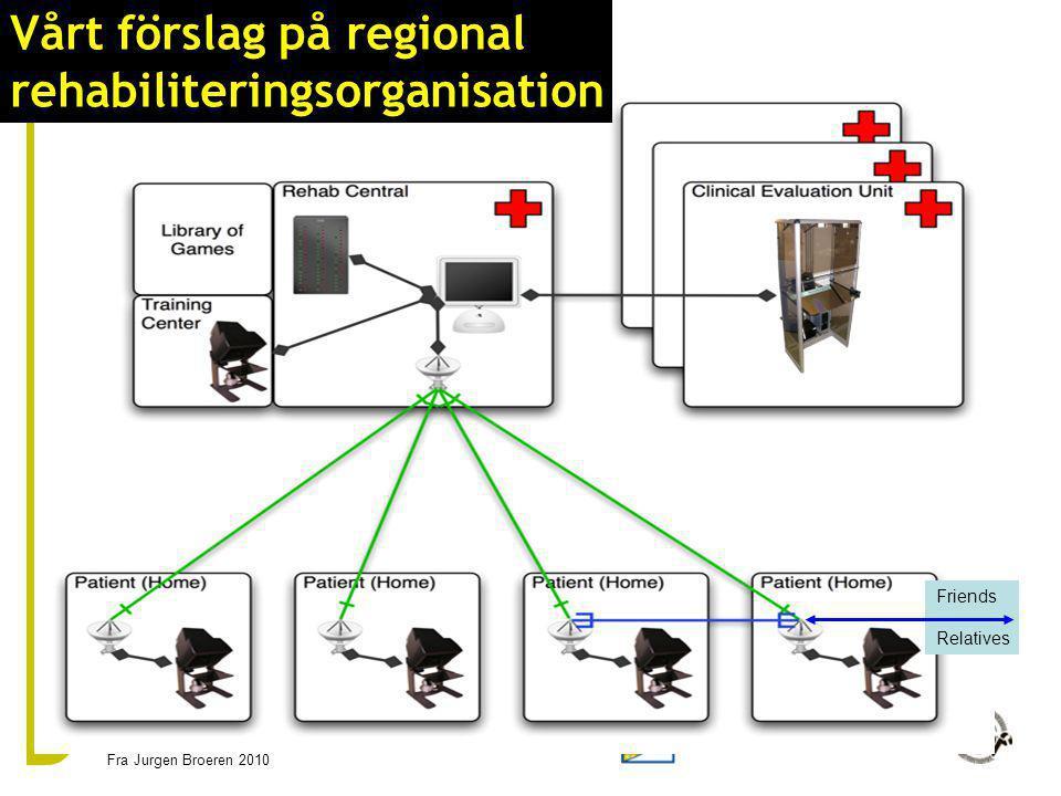 Vårt förslag på regional rehabiliteringsorganisation