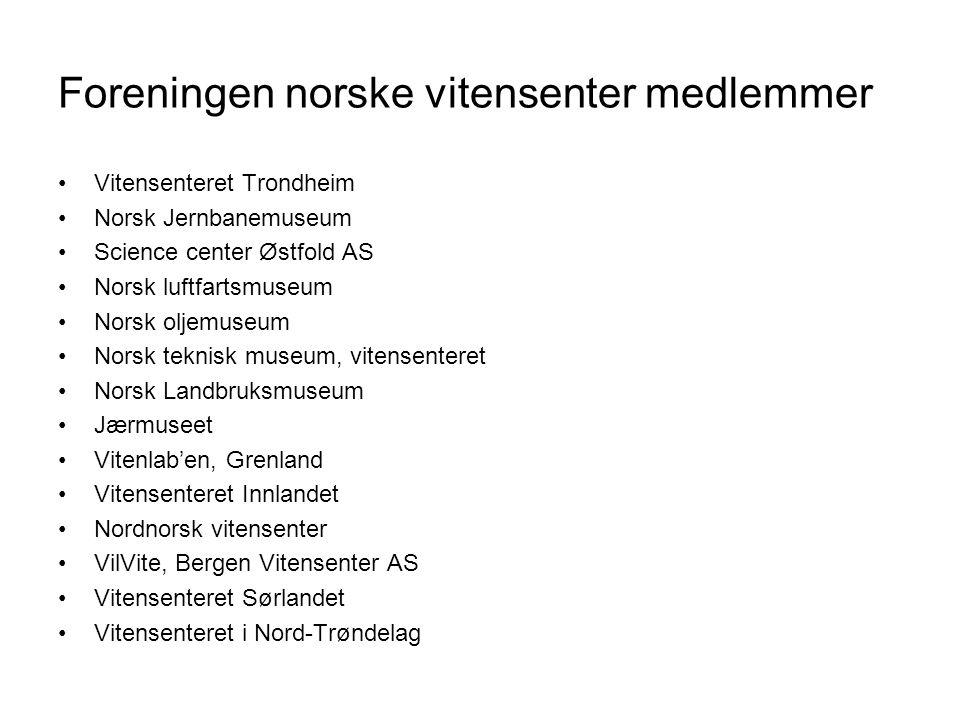 Foreningen norske vitensenter medlemmer