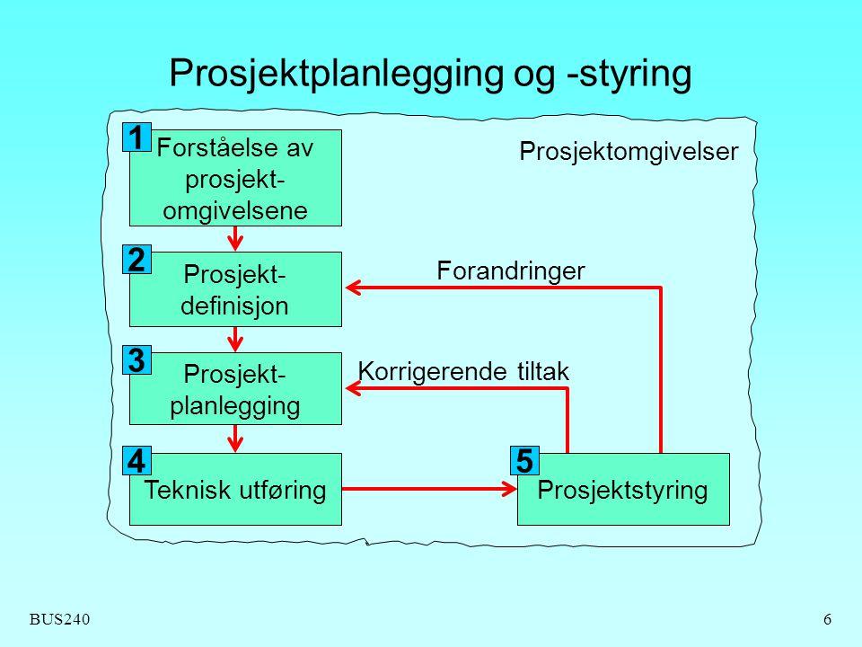 Prosjektplanlegging og -styring
