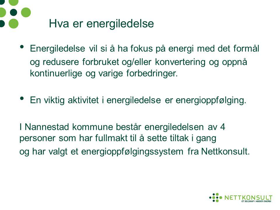 Hva er energiledelse Energiledelse vil si å ha fokus på energi med det formål.
