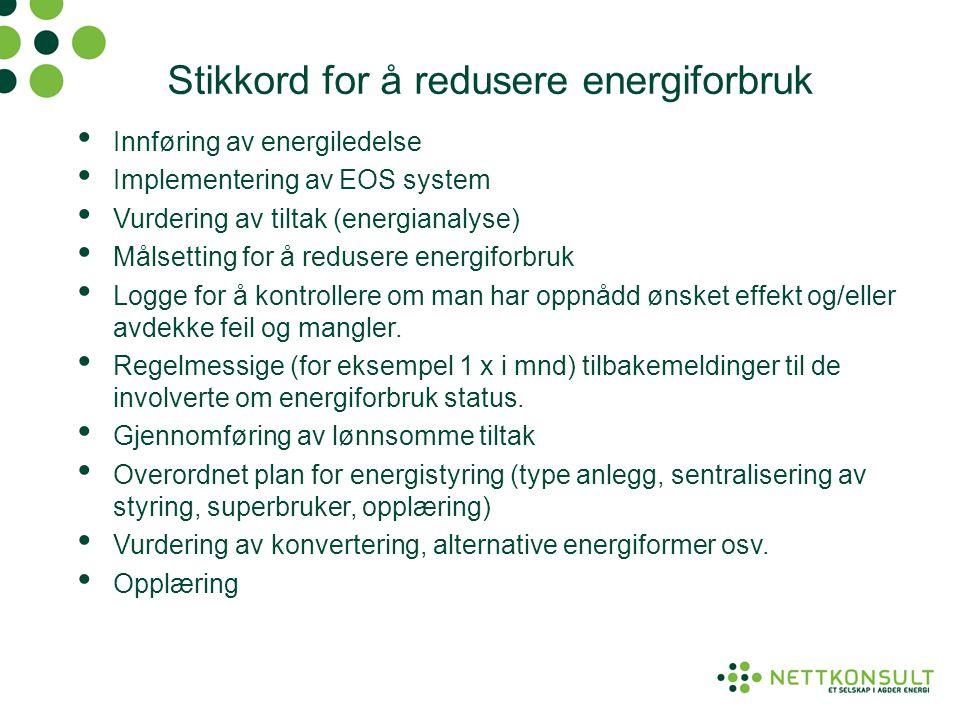 Stikkord for å redusere energiforbruk