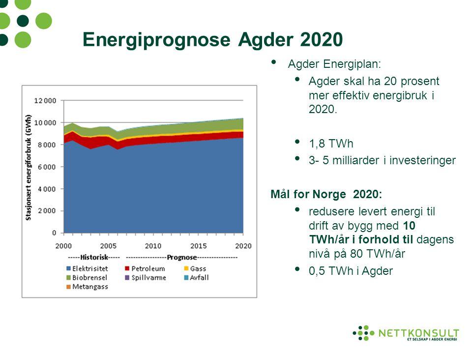 Energiprognose Agder 2020 Agder Energiplan: