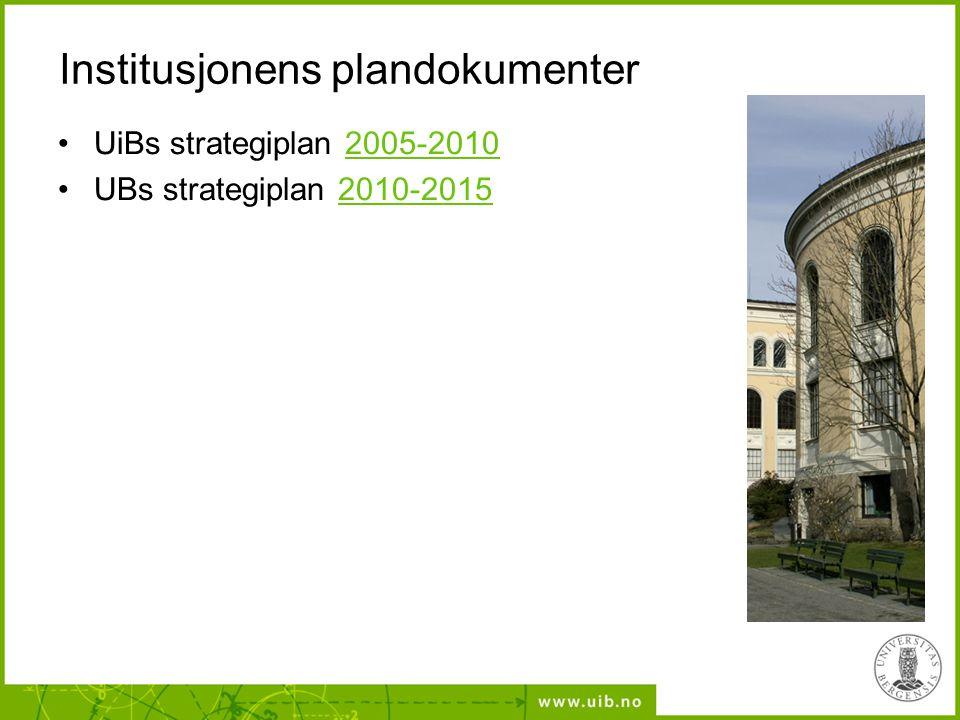 Institusjonens plandokumenter