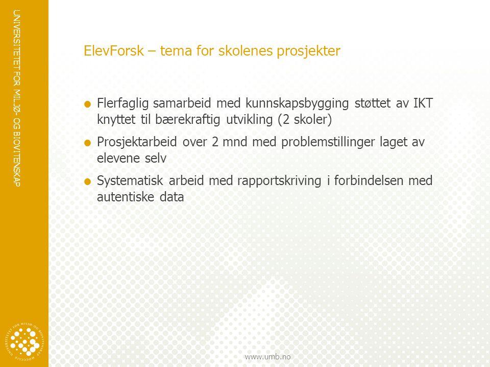 ElevForsk – tema for skolenes prosjekter