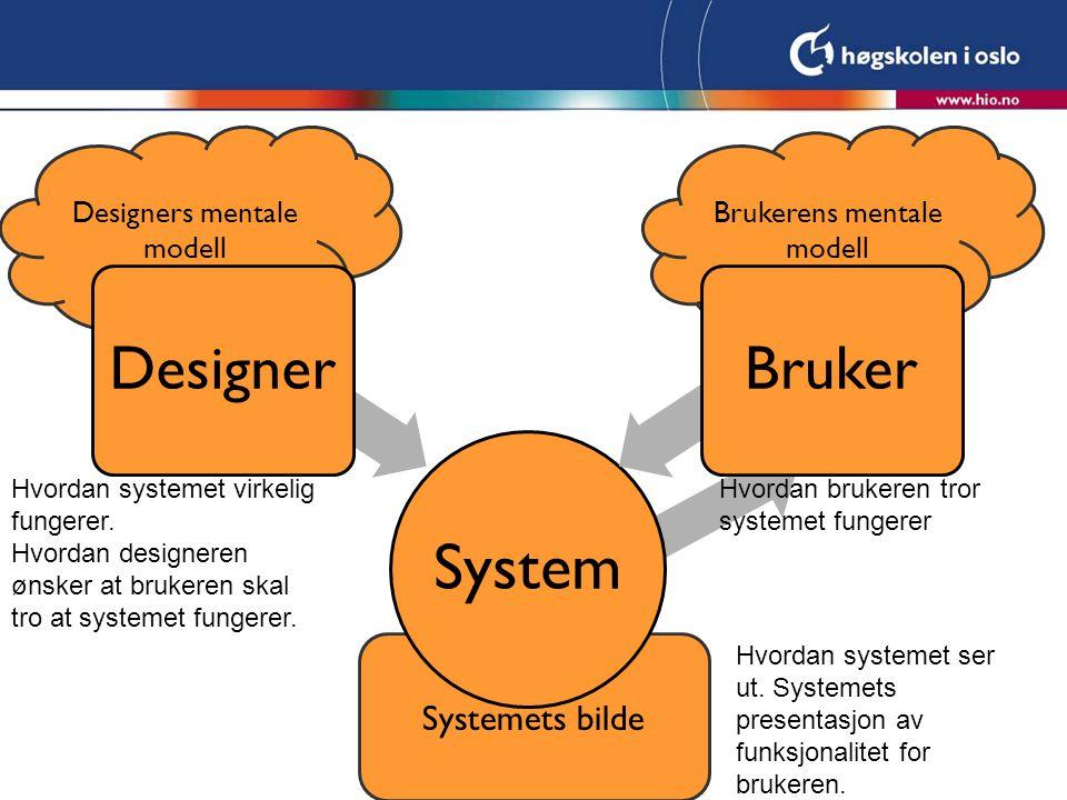 Systemets bilde Designers mentale modell Brukerens mentale modell