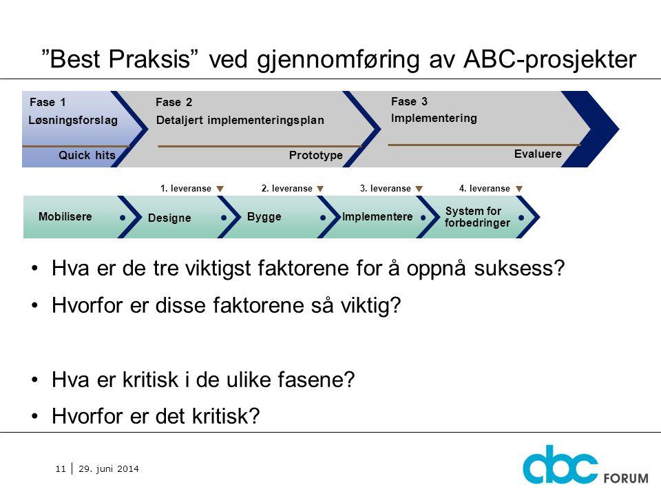 Best Praksis ved gjennomføring av ABC-prosjekter