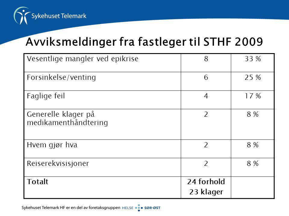 Avviksmeldinger fra fastleger til STHF 2009