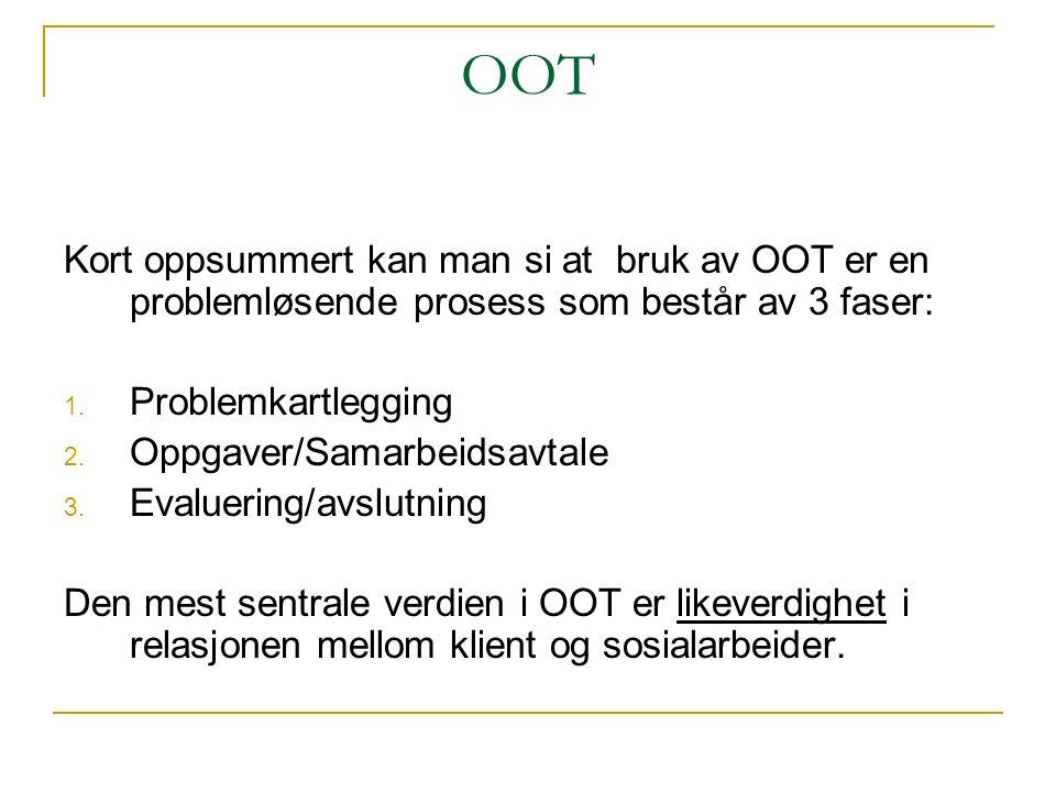 OOT Kort oppsummert kan man si at bruk av OOT er en problemløsende prosess som består av 3 faser: Problemkartlegging.