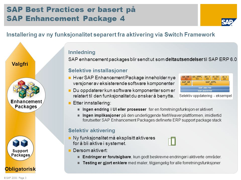 SAP Best Practices er basert på SAP Enhancement Package 4