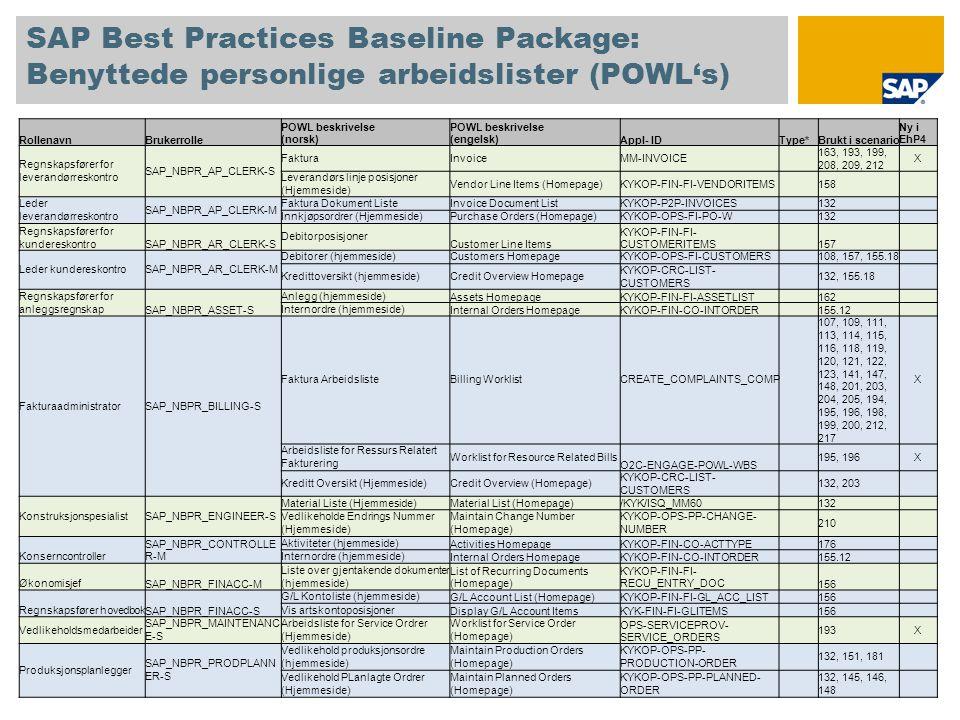 SAP Best Practices Baseline Package: Benyttede personlige arbeidslister (POWL's)
