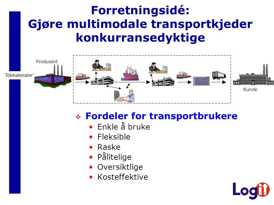 Forretningsidé: Gjøre multimodale transportkjeder konkurransedyktige