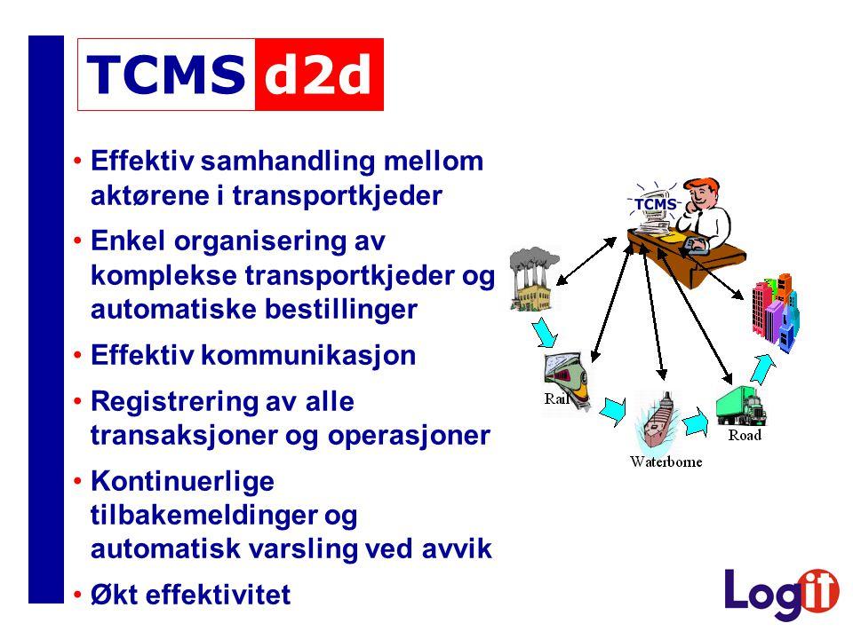 d2d TCMS Effektiv samhandling mellom aktørene i transportkjeder