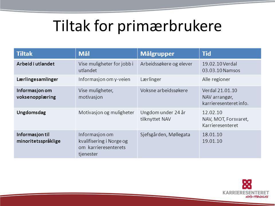 Tiltak for primærbrukere