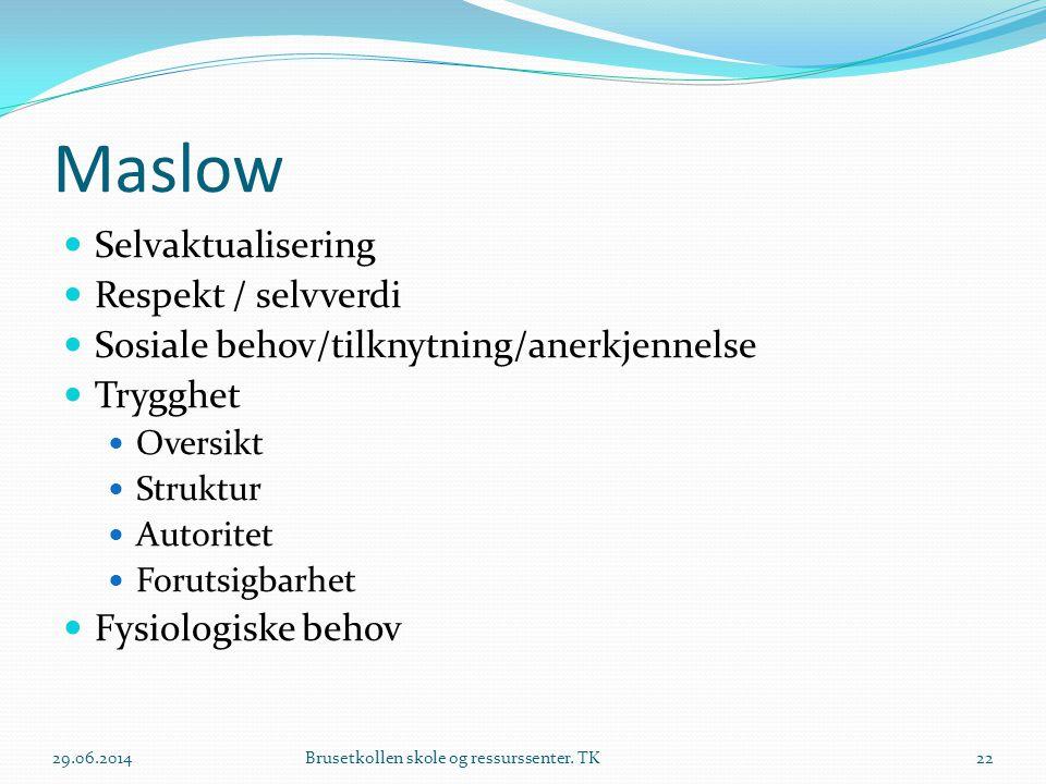 Maslow Selvaktualisering Respekt / selvverdi