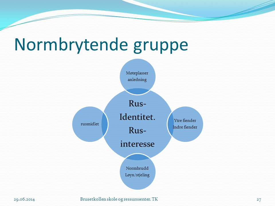 Normbrytende gruppe 03.04.2017 Brusetkollen skole og ressurssenter. TK
