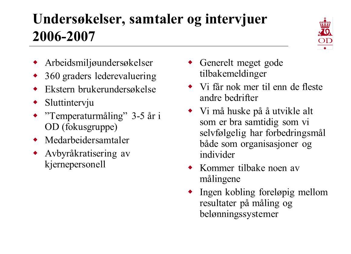 Undersøkelser, samtaler og intervjuer 2006-2007