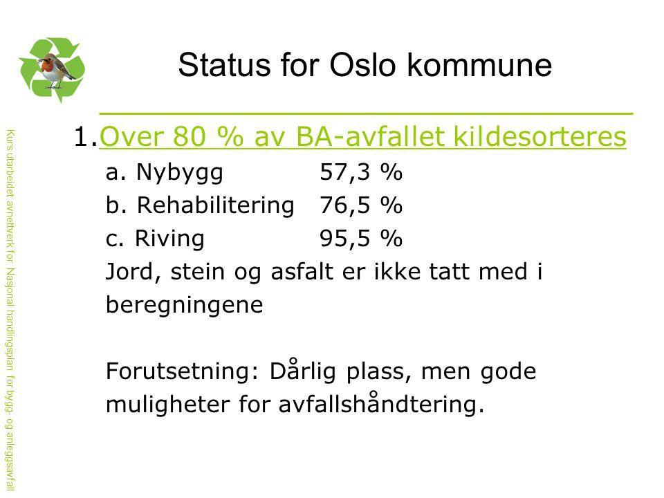 Status for Oslo kommune