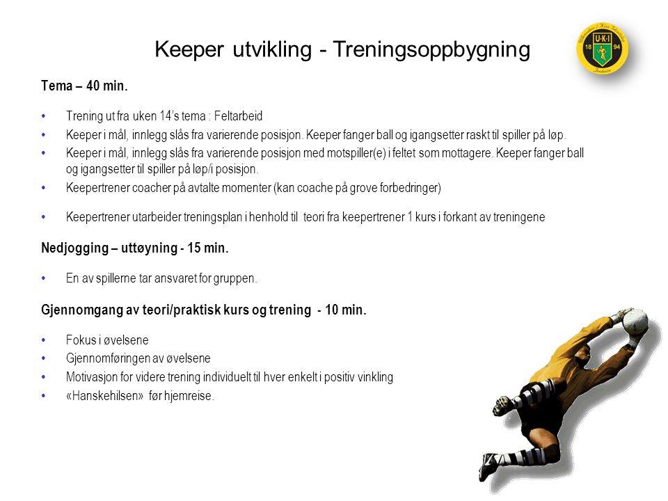 Keeper utvikling - Treningsoppbygning