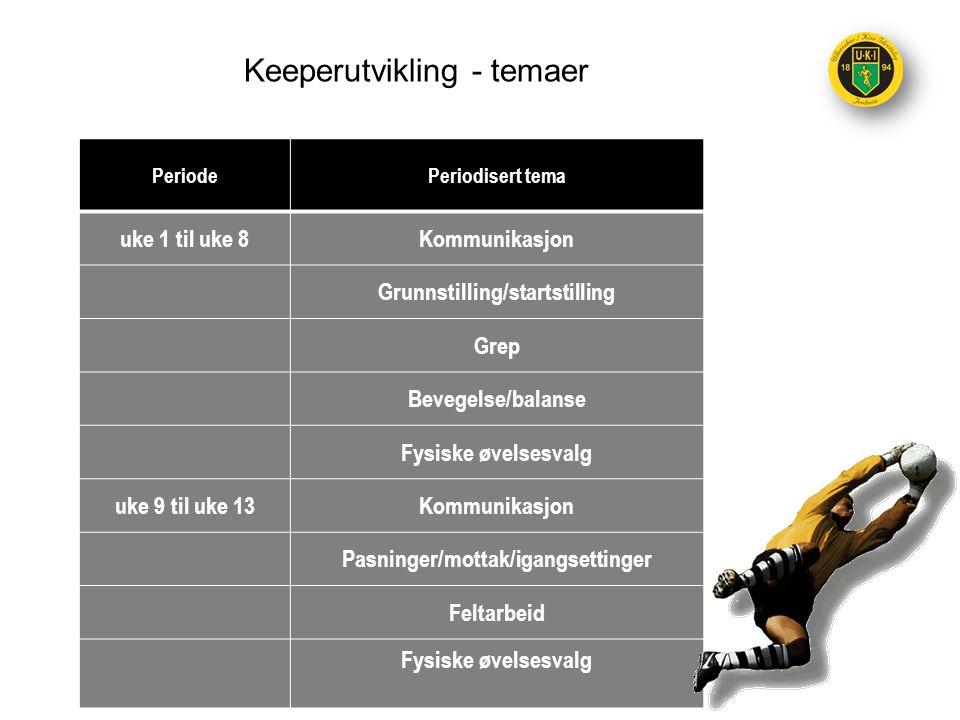 Grunnstilling/startstilling Pasninger/mottak/igangsettinger