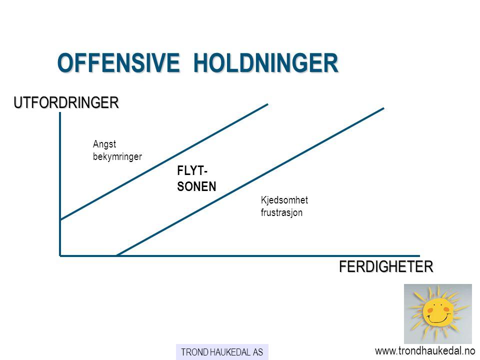OFFENSIVE HOLDNINGER UTFORDRINGER FERDIGHETER FLYT- SONEN