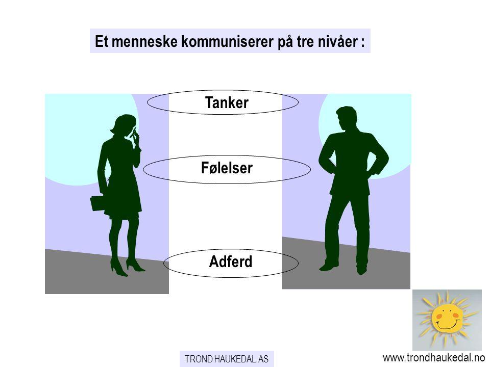 Et menneske kommuniserer på tre nivåer :