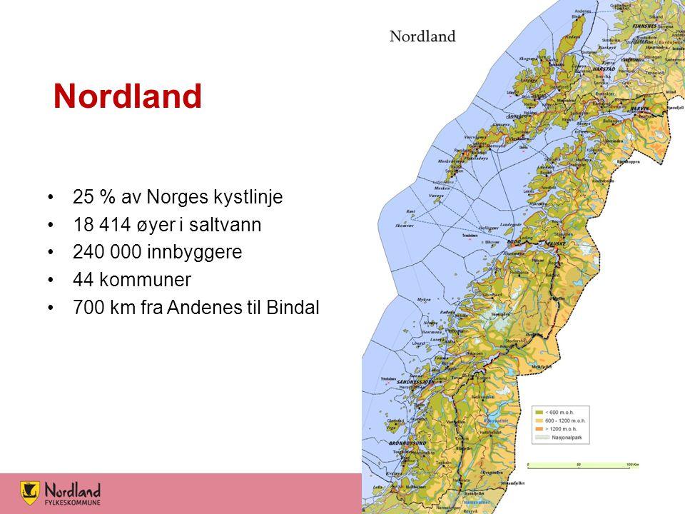Nordland 25 % av Norges kystlinje 18 414 øyer i saltvann