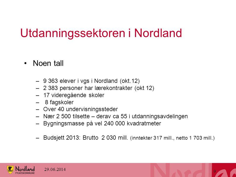 Utdanningssektoren i Nordland