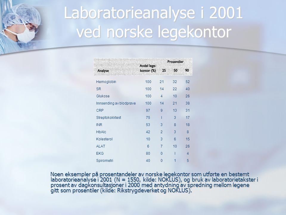 Laboratorieanalyse i 2001 ved norske legekontor