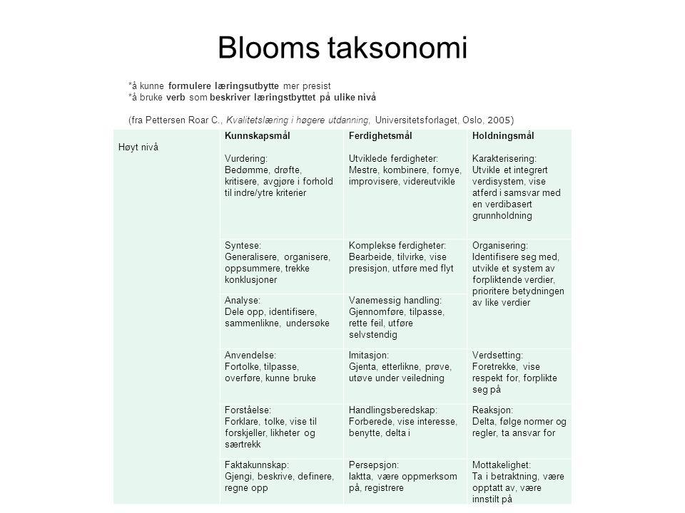 Blooms taksonomi *å kunne formulere læringsutbytte mer presist *å bruke verb som beskriver læringstbyttet på ulike nivå