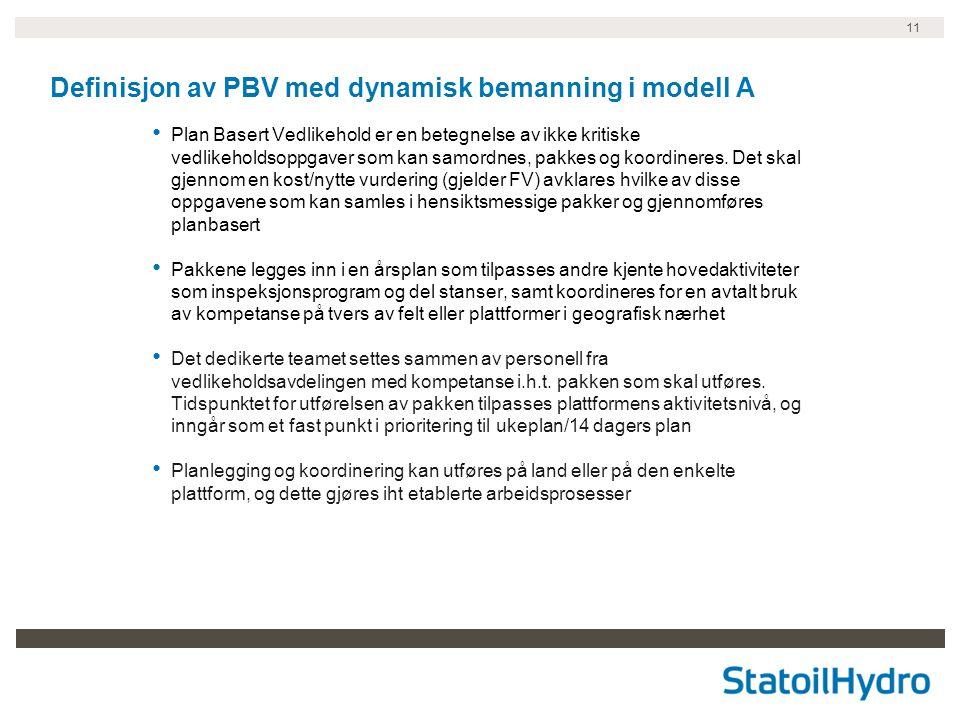 Definisjon av PBV med dynamisk bemanning i modell A