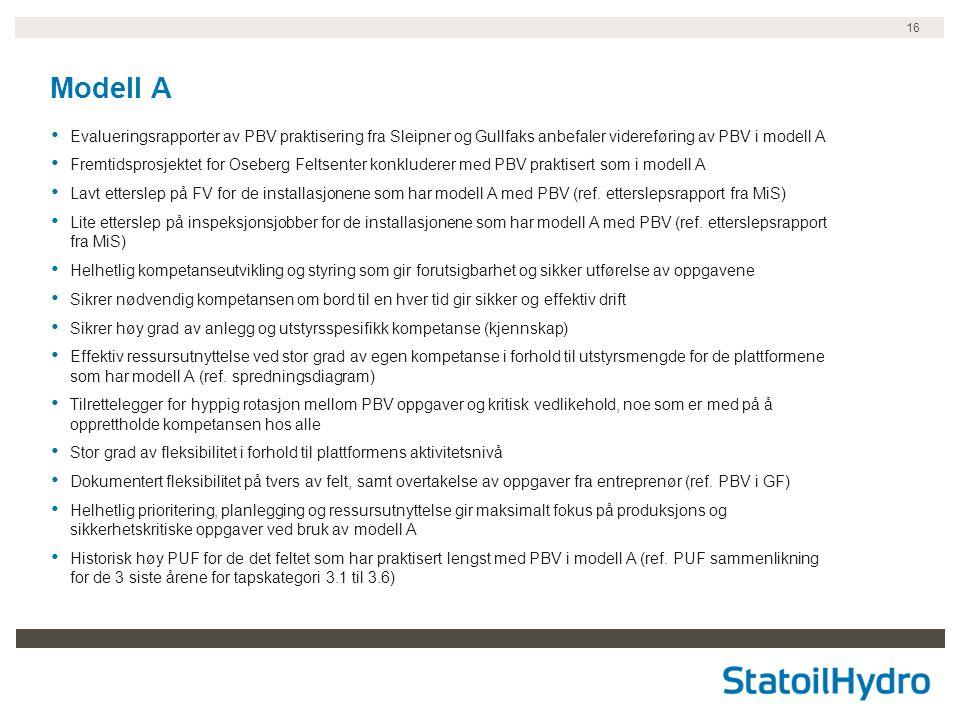 Modell A Evalueringsrapporter av PBV praktisering fra Sleipner og Gullfaks anbefaler videreføring av PBV i modell A.