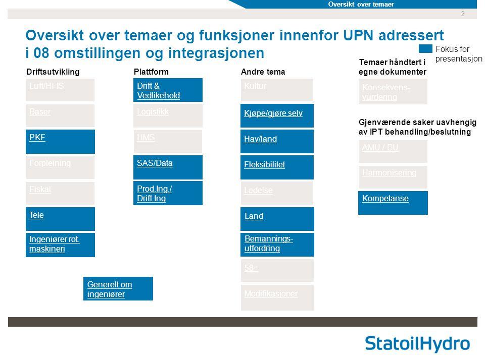 Oversikt over temaer Oversikt over temaer og funksjoner innenfor UPN adressert i 08 omstillingen og integrasjonen.
