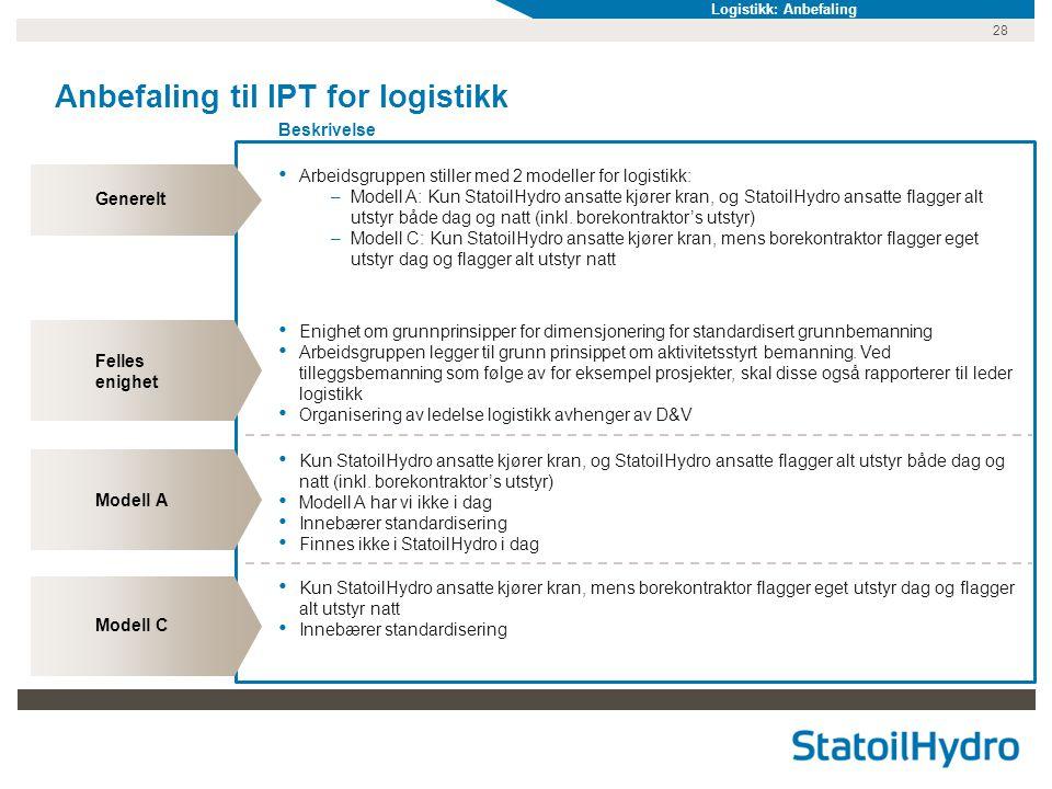 Anbefaling til IPT for logistikk