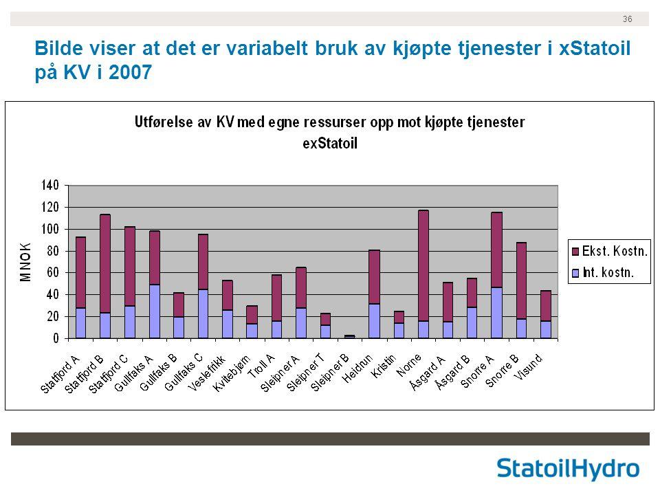 Bilde viser at det er variabelt bruk av kjøpte tjenester i xStatoil på KV i 2007